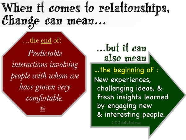 Can people change in a relationship