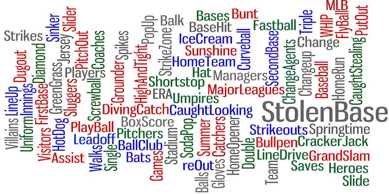 040813 Play ball Blog Post Wordle